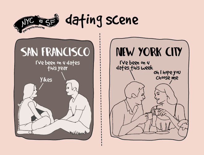 dating in nyc vs sf