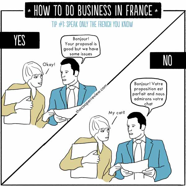 Doing Business in France