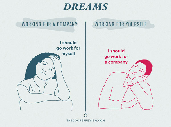 working for a company vs working for yourself